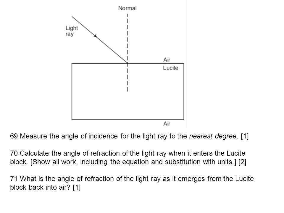 69 Measure the angle of incidence for the light ray to the nearest degree. [1]